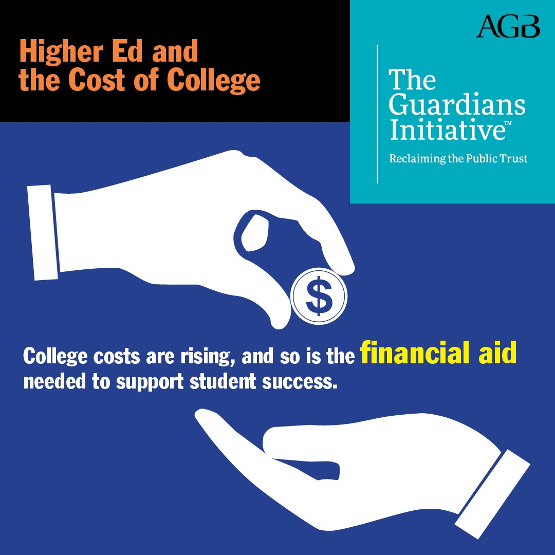 Higher Ed and the Cost of College 1