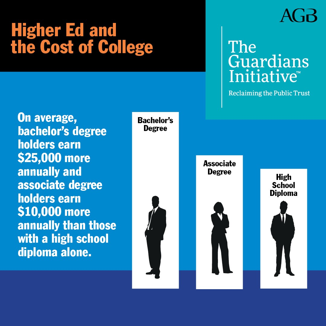 Higher Ed and the Cost of College 4
