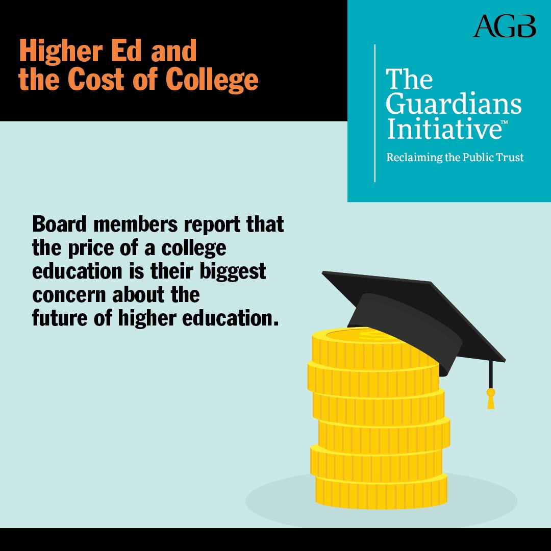 Higher Ed and the Cost of College