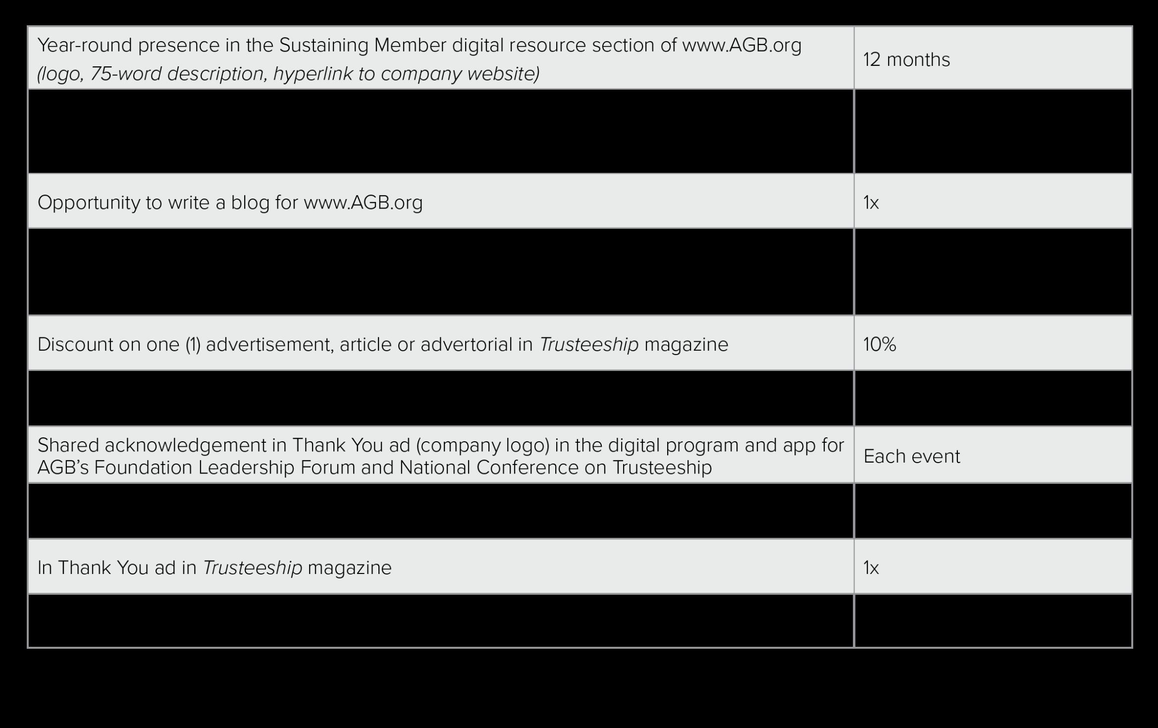 Year-Round Member Benefits Chart