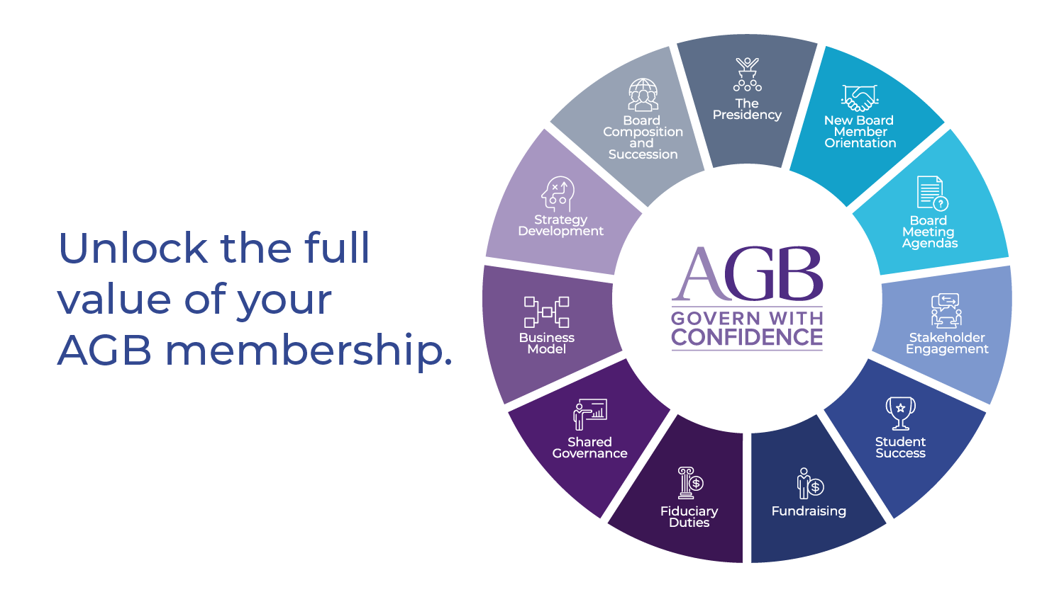 AGB Membership Video