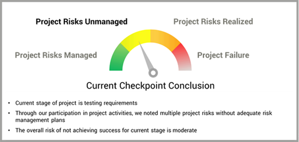 Example One of a PRR Checkpoint Deliverable for the Board